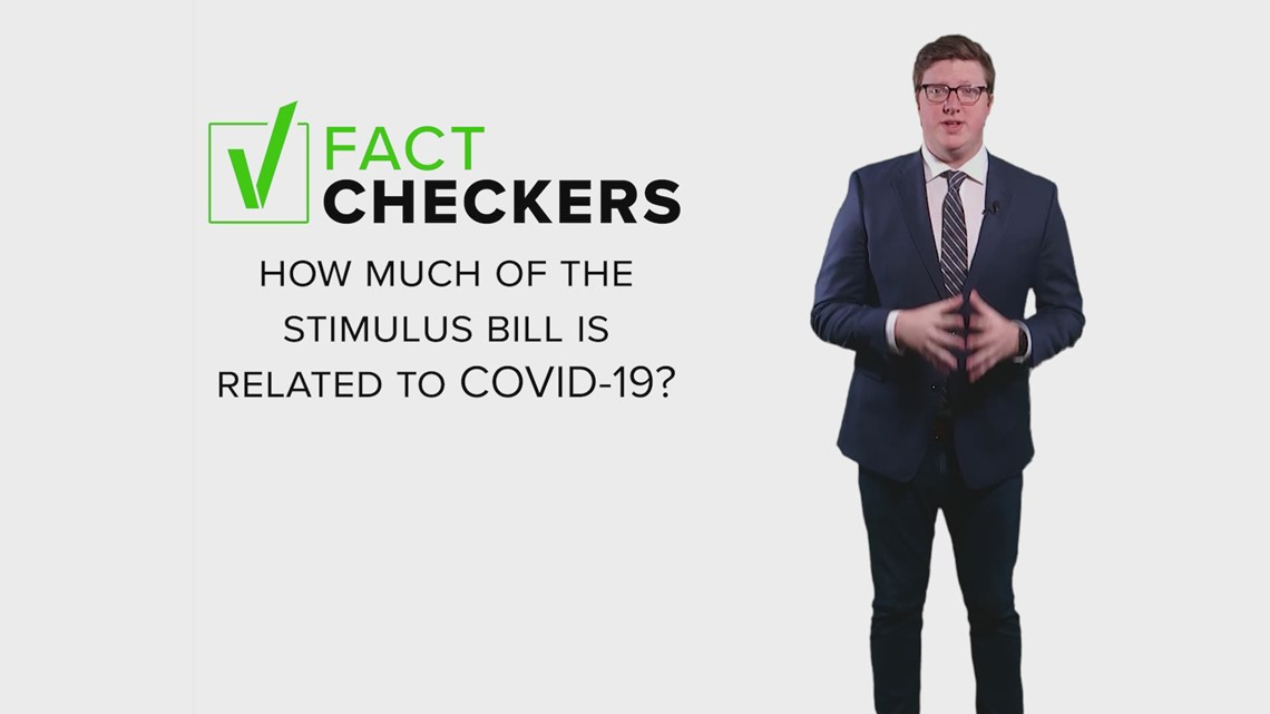 VERIFY: Much more than 9% of the COVID relief bill is COVID related