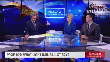 Questions about language on Prop. 105 ballot