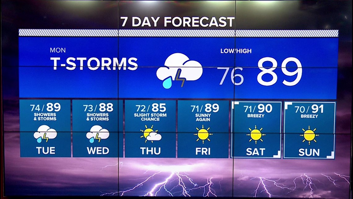 Welcoming fall with highs in the 80s and possible rain storms in the Valley