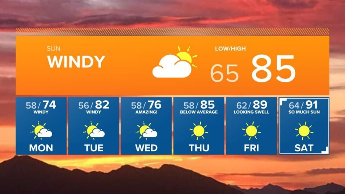 Early March-like temperatures coming!