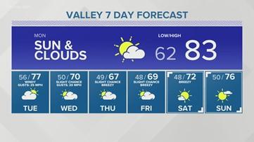 Chilly weather returning to Arizona