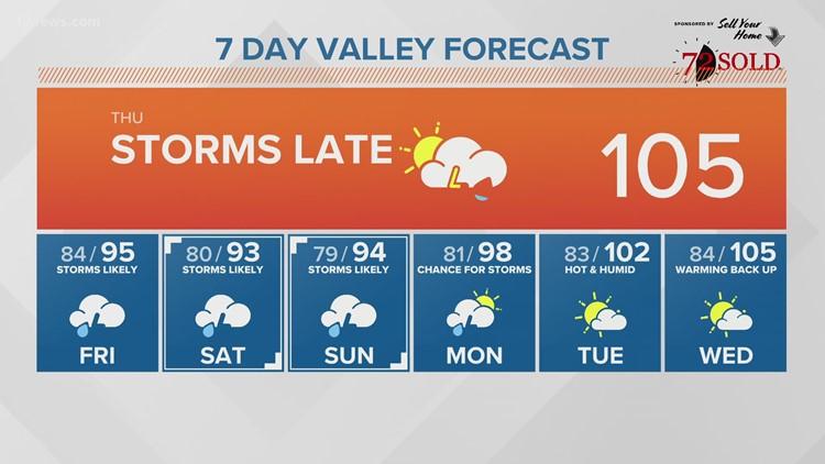 Thursday morning forecast 07-22-21