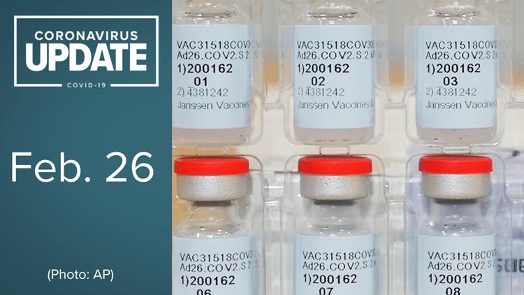 Coronavirus in Arizona on Feb. 26: 1,621 new cases, 83 new deaths reported Friday