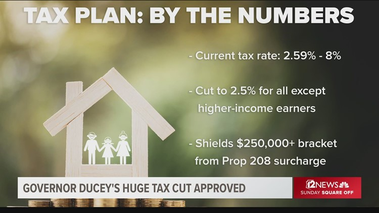 Winners, losers with Ducey tax cut
