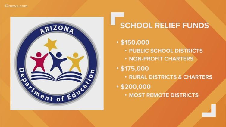 Arizona schools eligible to get much-needed financial help