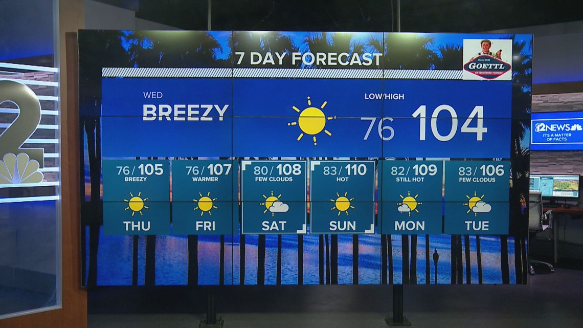 Could we crack 110 degrees again this week?