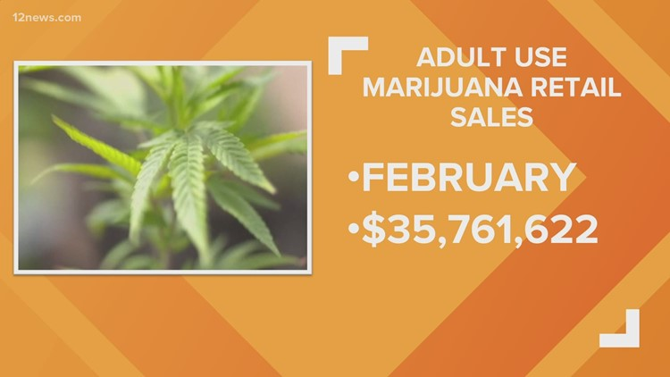 Arizona dispensaries prepare for first 4/20 following recreational marijuana legalization