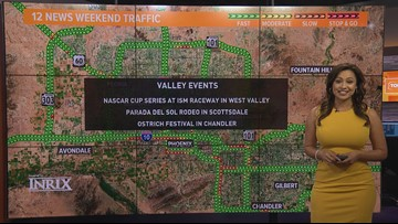Weekend traffic for 3/8/19-3/11/19
