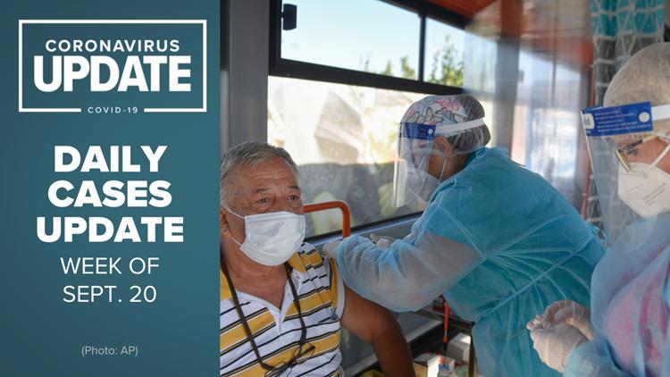 Coronavirus in Arizona: COVID-19 cases update for the week of Sept. 20