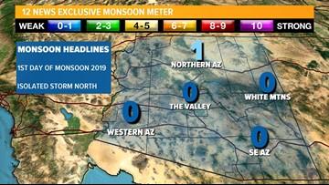 The 12 News Exclusive Monsoon Meter: Breakdown of the numbers