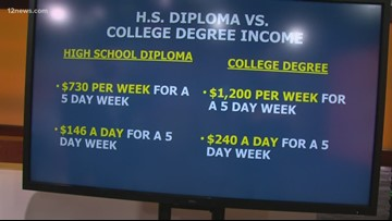 The college degree debate: Is a high school diploma enough to earn a living?
