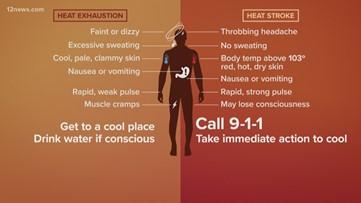 Heatstroke vs. heat exhaustion