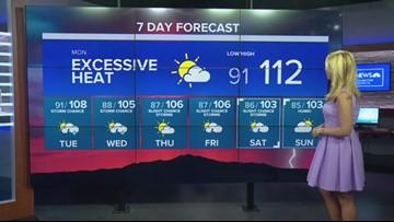Sunday evening forecast 8/4/19