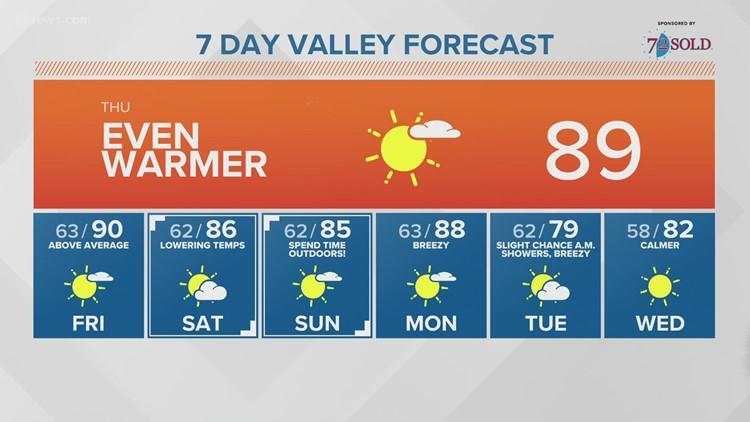 Thursday morning forecast 10-21-21