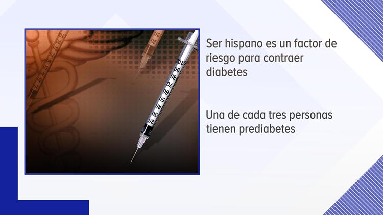 Ser hispano y diabetes