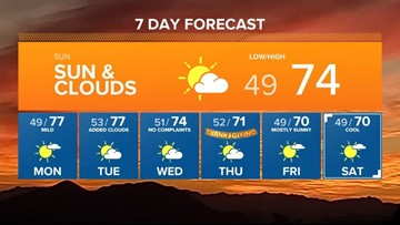7-day forecast 11-18-18