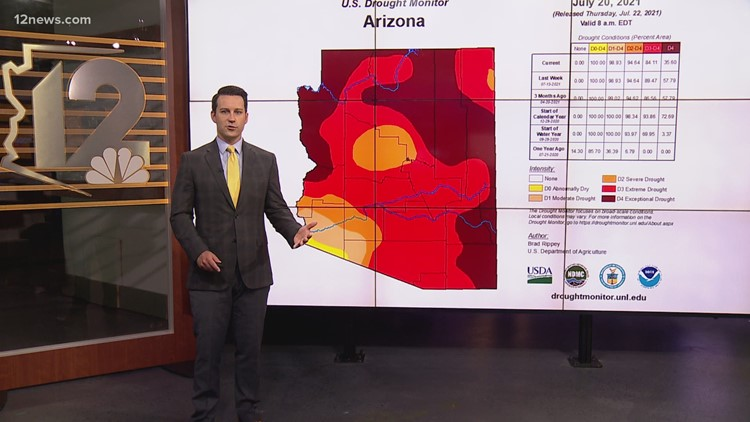 Could the recent Arizona rain impact the state's drought conditions?
