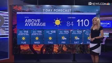 Aug. 18 weather forecast
