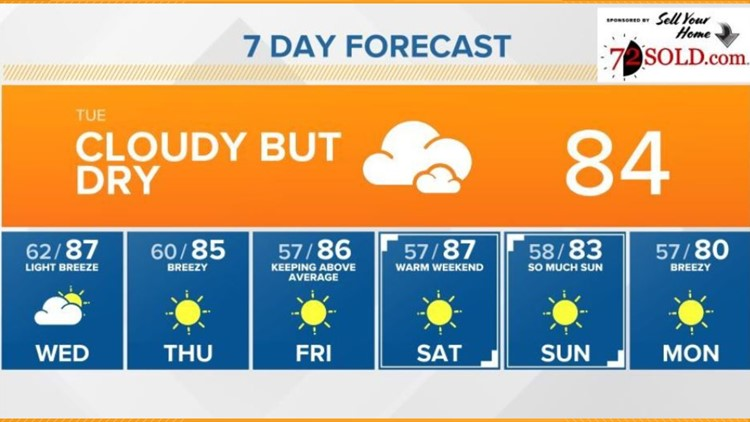 Warmest temperatures of the year yet expected this week