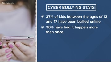 What to know about cyberbullying as kids head back to school