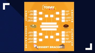 Sweets and treats battle it out in the Today in AZ Dessert Bracket Challenge