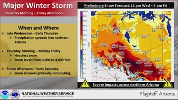 Historic winter storm approaches Arizona