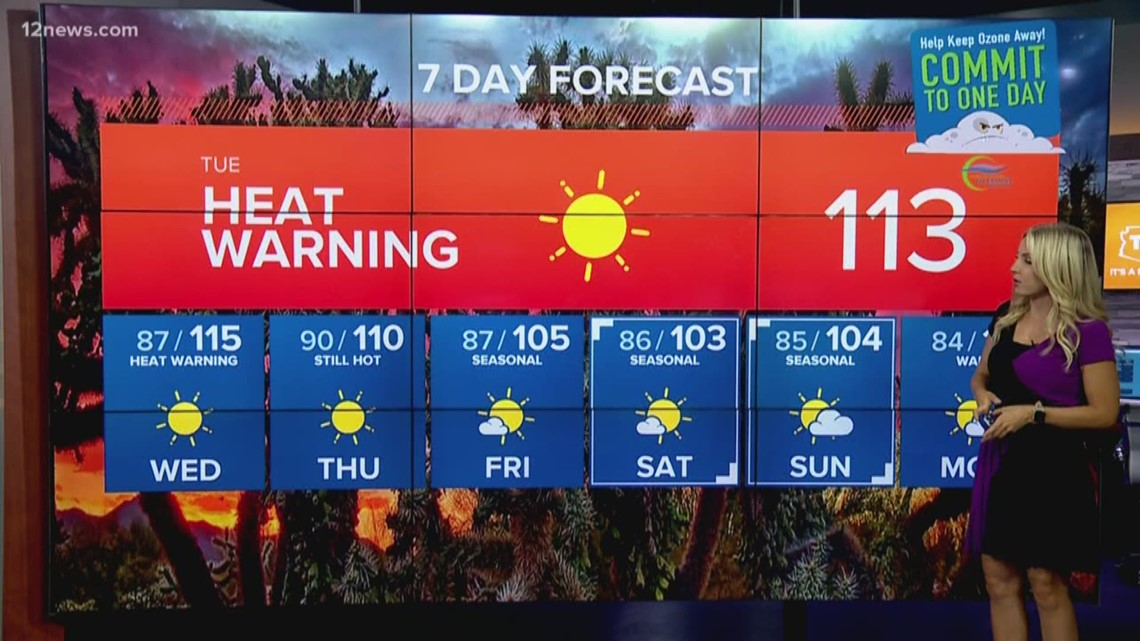 Dangerous heat in store for the Valley