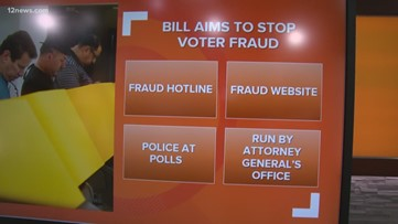 Are you concerned about voter fraud in the 2020 election?