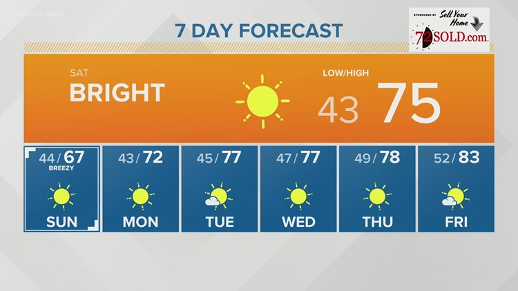 Saturday morning forecast 02-27-21