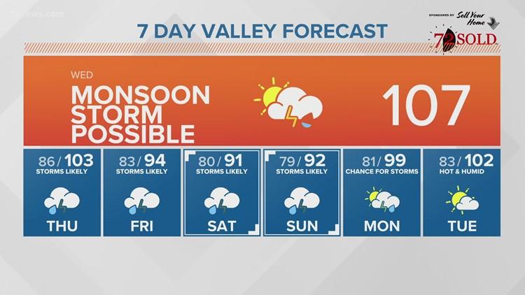 Wednesday morning forecast 07-21-21