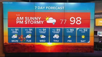 Morning weather update Sept. 22