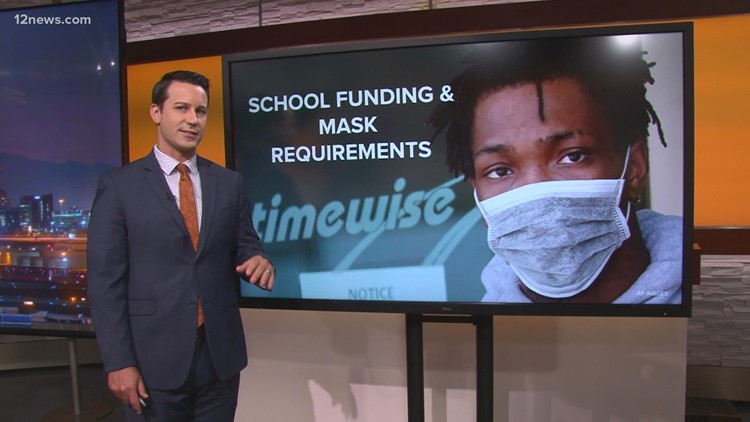 Should schools lose funding for requiring masks?