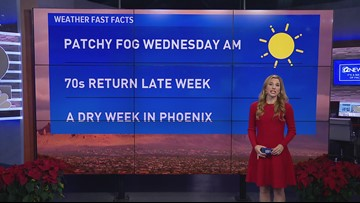 Tuesday evening forecast 12/10/19