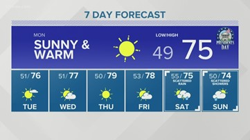 Sunday Evening Forecast 02-16-20