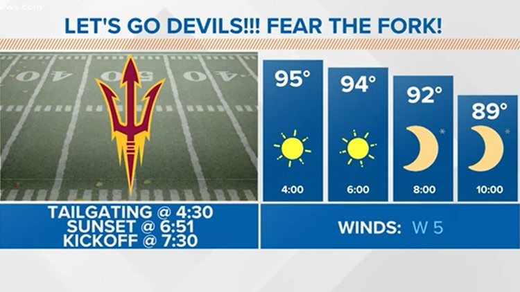 #ForksUp: Here's your ASU football weather report