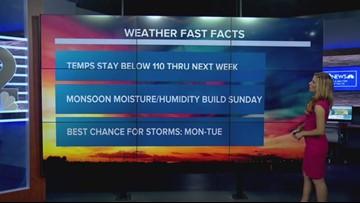 Thursday evening forecast 7/18/19