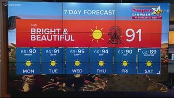 Forecast 10-13-19 AM