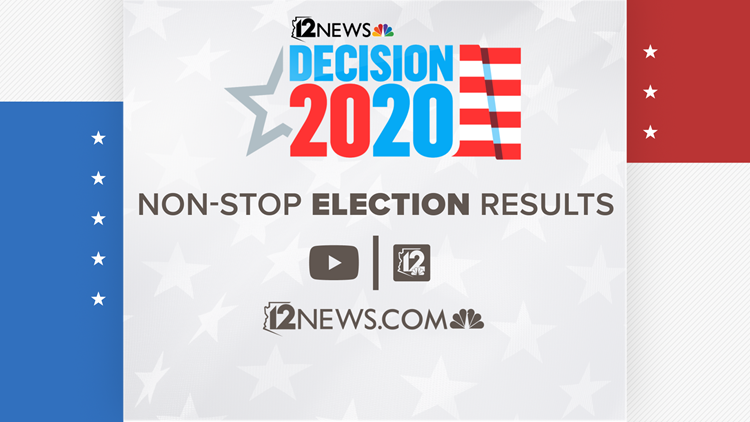 Arizona Election Results
