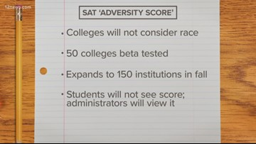 Verify: The facts about the adversity score on the SAT