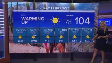 Hotter temperatures, high fire risk in the forecast this week