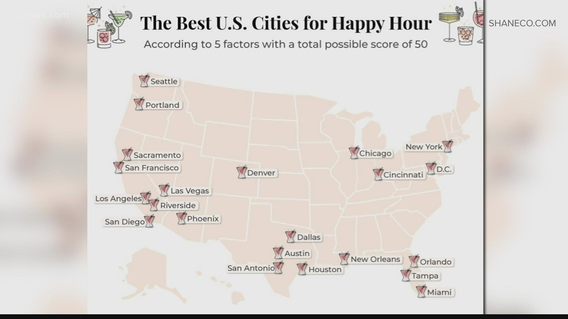 Phoenix ranked first in the nation for best happy hours, according to new survey