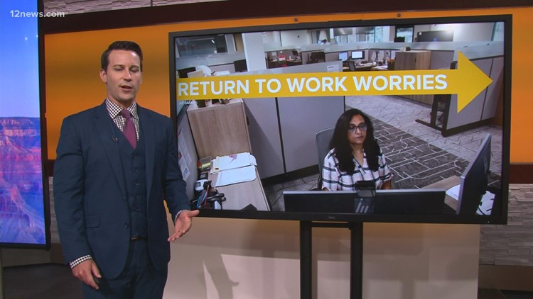 What are your biggest worries about returning to the office?