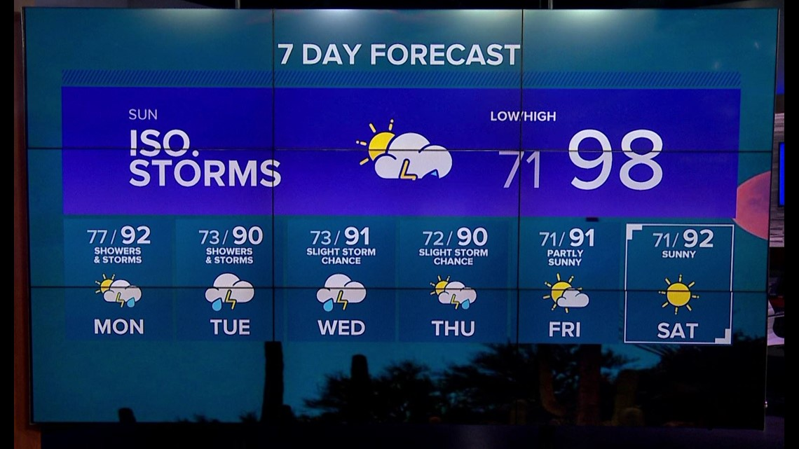 Isolated storms are possible for the last day of fall