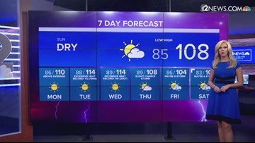 Aug. 17 weather forecast