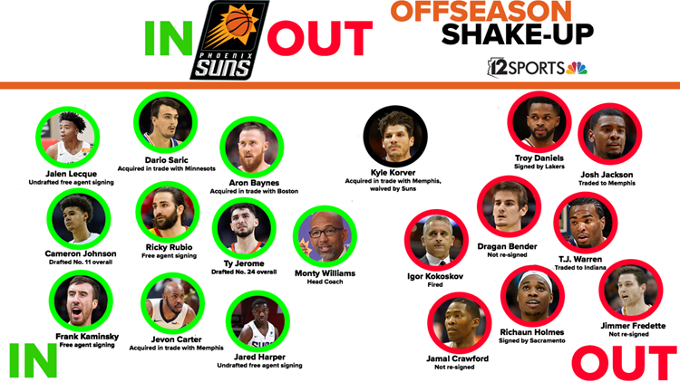 suns offseason shake up (official)