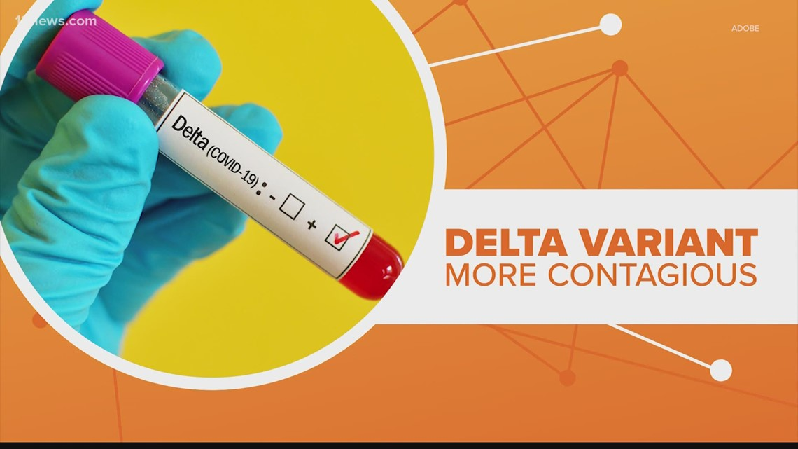 Connect the Dots: Which masks work against the COVID-19 Delta variant?