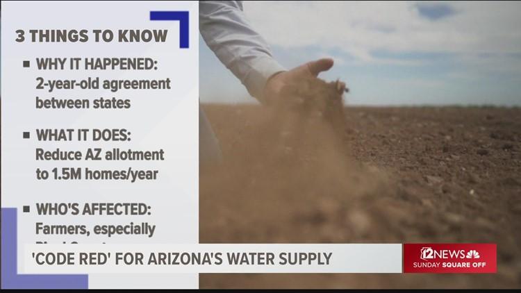'Code Red' emergency for Arizona water source