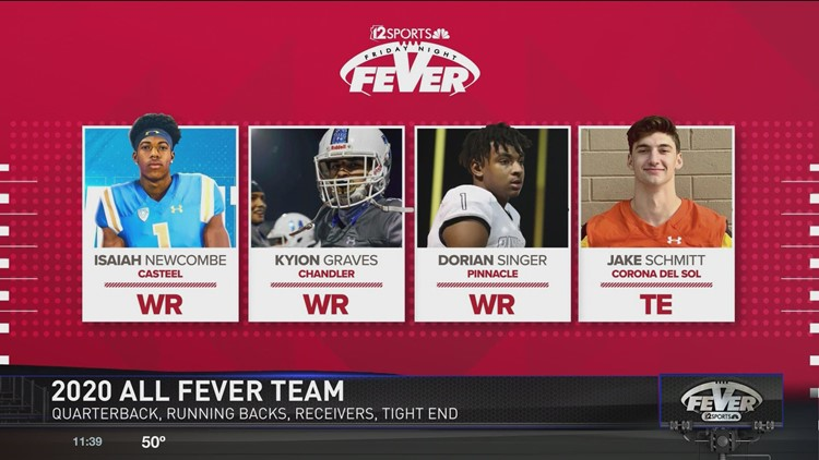 All-Fever Team: Wide receivers and tight end