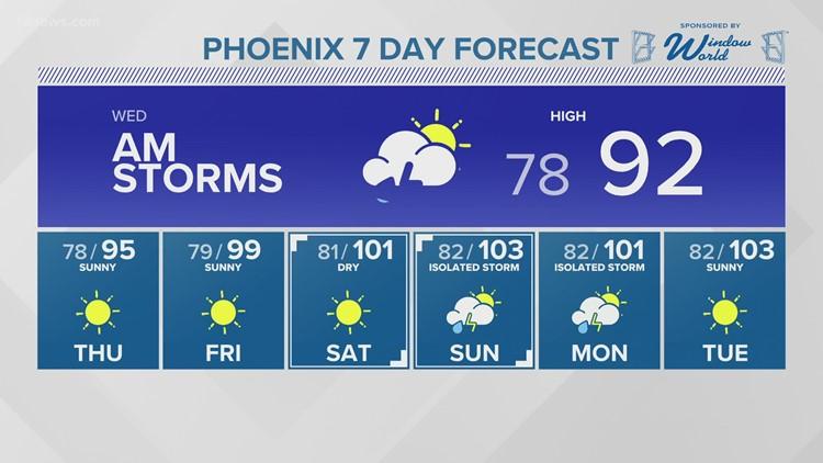 Live updates: Remnants from Hurricane Nora to bring rain across Arizona Tuesday night