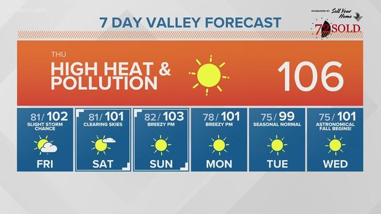 Thursday morning forecast 09-16-21